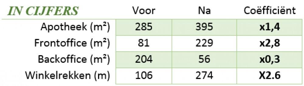 tableau pharma NL
